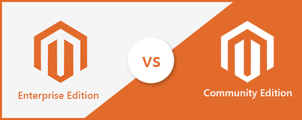 What is Magento Used for?